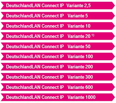 DeutschlandLAN Connect IP