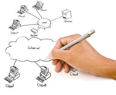 Ethernet Management