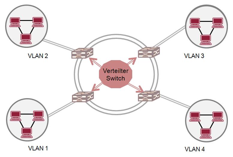 ethernet-vpn2